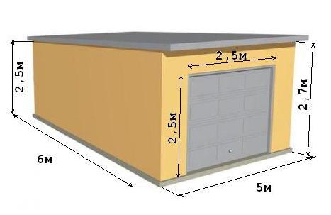 расчет материалов для строительства